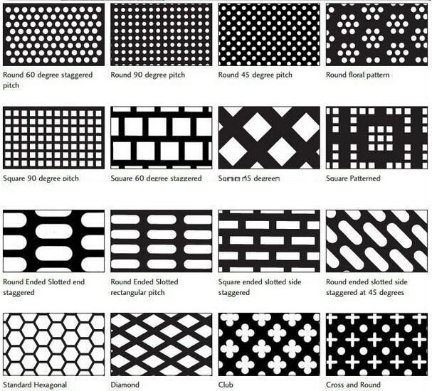Licht Gewicht Club Gat Decoratieve Patroon Aluminium