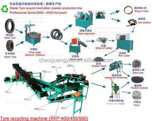 factory direct sales waste tire recycling line /rubber powder production line