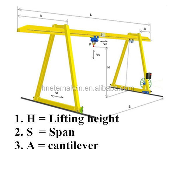 Mh A-frame Gantry Crane With Hoist Trolley