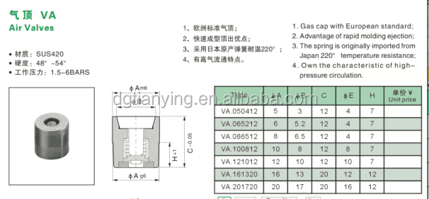 Mould Parts Plastic Injection Parts Air Vent Valve - Buy Air Vent  Valve,Plastic Mould Air Valve,Air Valve For Mold Product on Alibaba com
