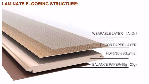 Pisen Laminated Flooring Of 4 Layers Structure 1 Hi Tech Crystallization Al2o3 High Wear Resisting Layer Anti Pollution Anti Uv Ray Resisting Ironing