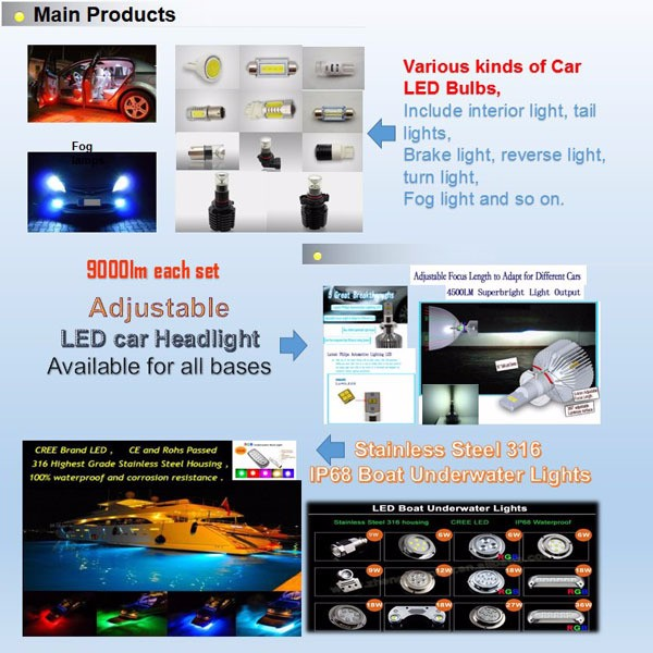 RGB Multi Color IP68 Stainless steel 316 drain plug light / underwater light /Pool light