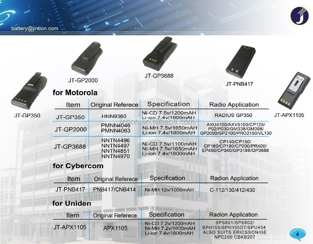 D Motorola&Youli.JPG