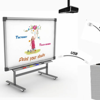 Factory wholesale Digital multi touch electronic interactive whiteboard