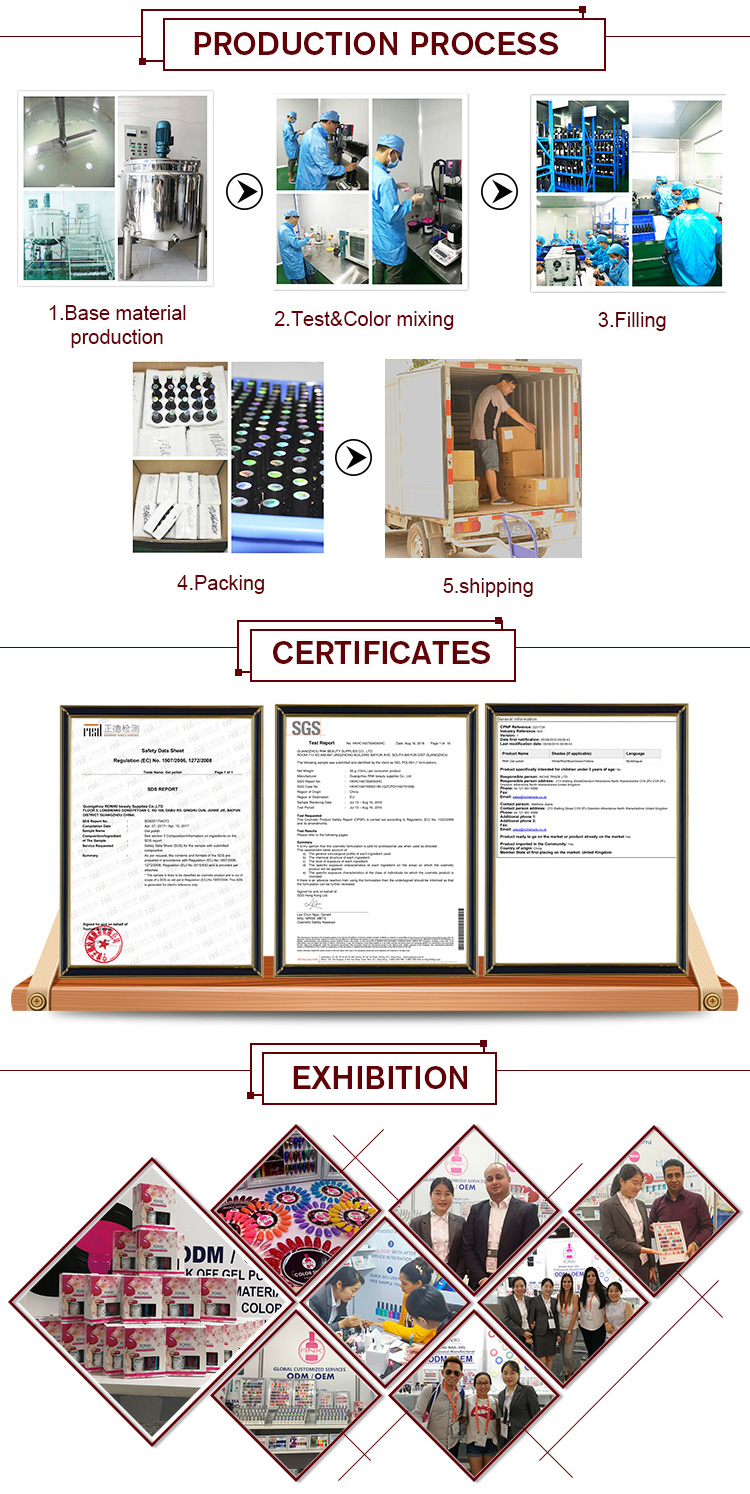 Private label extensions sample kit