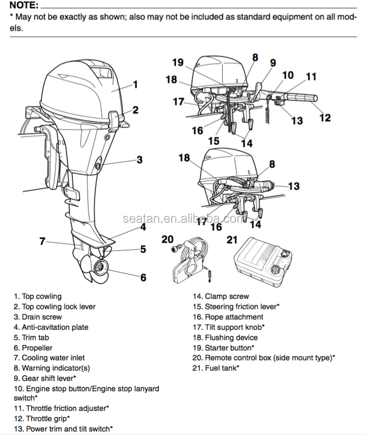 Seatan 4 Stroke 25hp Outboard Motor - Buy Outboar Motor,Seatan Outboard  Motor,4 Stroke Outboard Motor Product on Alibaba com