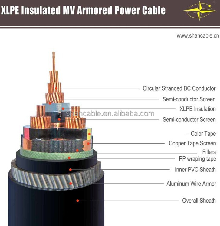 Medium And Low Voltage Electric Wire Cable Xlpe 11kv Power