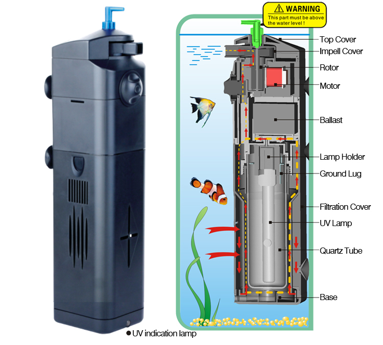 Aquarium Fish Tank Uv Internal Filter Submersible Water Pump ...