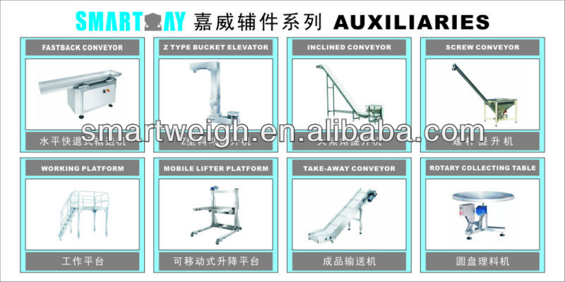 1.6L Full Auto Plastic Bucket Elevator / Infeed Bucket Conveyor for Vertical Conveyor Systems