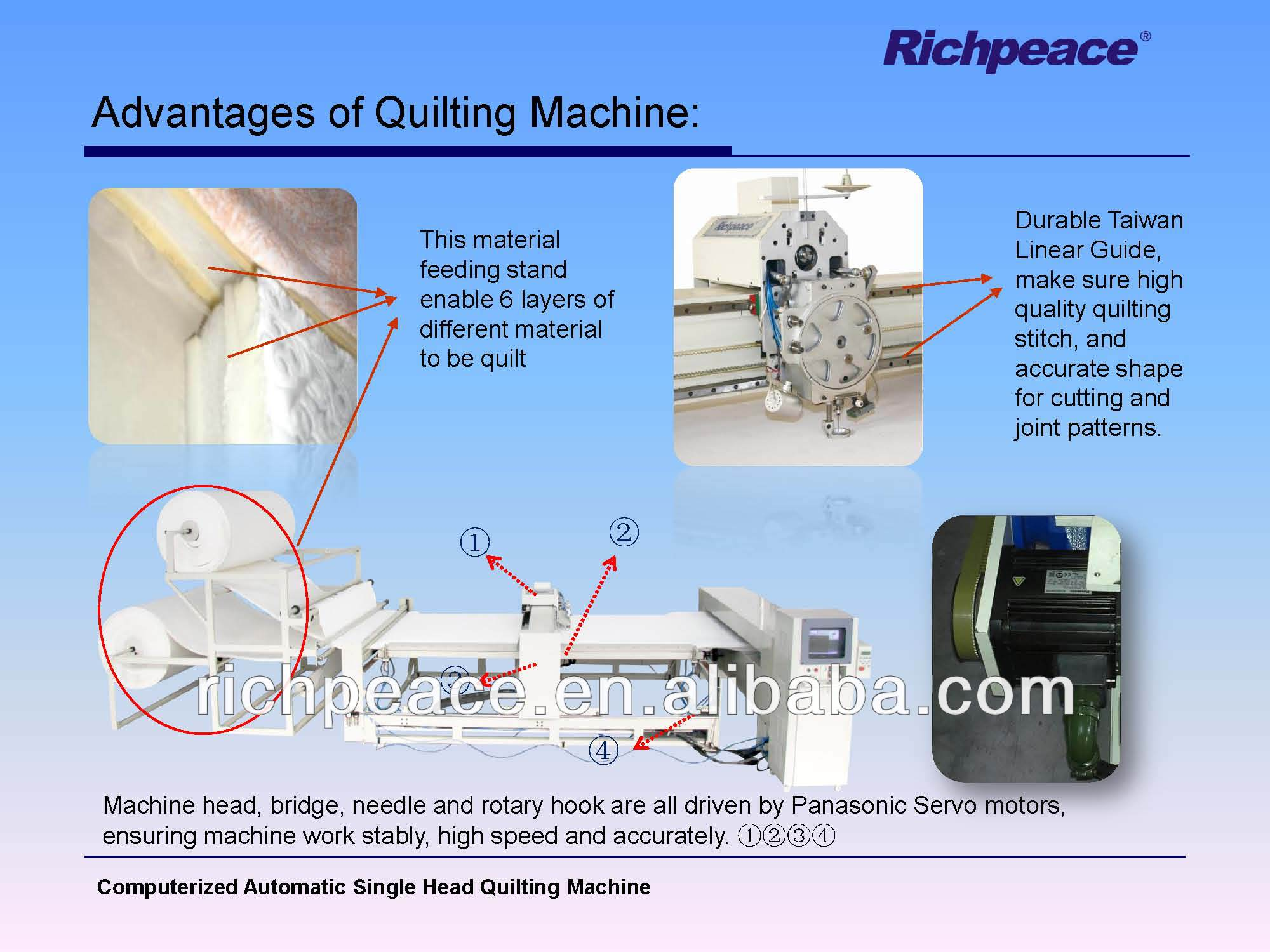 Automatic Single Head Comforter Quilting Machine