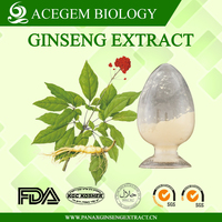 Boutique Energy Metabolism Ginseng Leaves Extract