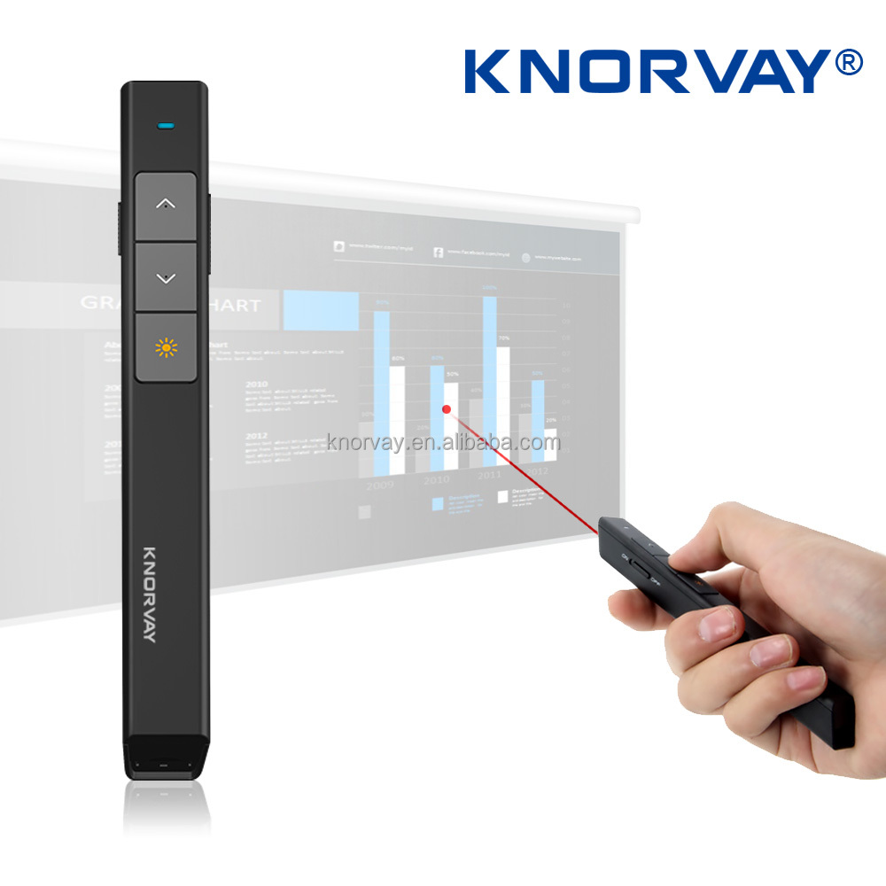 Wireless Presenter With Laser Pointer Presentasi Suppliers And Manufacturers At