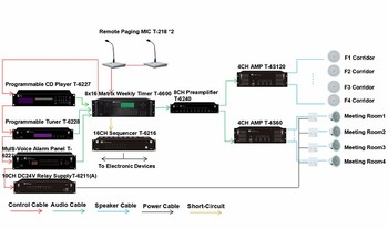 itc school pa systems ip based,teacher pa system,wiring a pa system, view school pa systems ip based, itc product details from guangzhou baolunthe speaker wiring diagram and