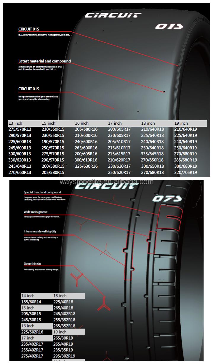 Zestino New Semi Slick Tyres 265/35r18 245/40r17 Racing Tires 235 ...