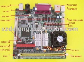 Mainboard--Intel 855GM/852GM GMCH built-in Intel Extreme Graphics with 266 MHz VGA core