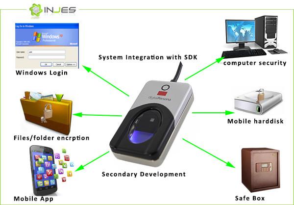 Vb Net Sdk Available Digital Persona u Are u 4500 Fingerprint Reader
