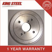Brake Drum For Toyota Avanza 42431-bz010 - Buy Brake Drum For ...