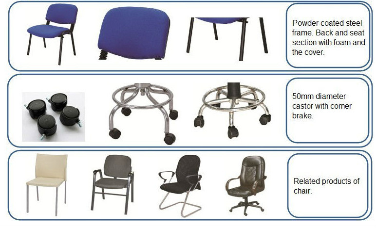 Nfy Cheap Fice Chair Types Chairs Buy Types