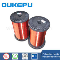 25 years experienced manufacturer magnet wire quote with CE&ISO
