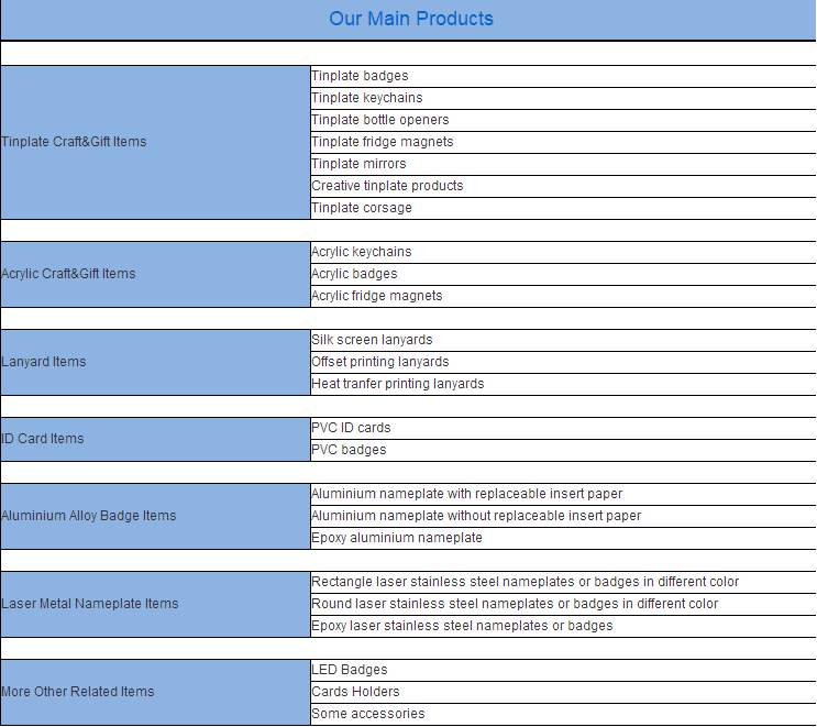 Vograce personnalisé de promotion D'OEM de forme 3d en caoutchouc souple pvc porte-clés