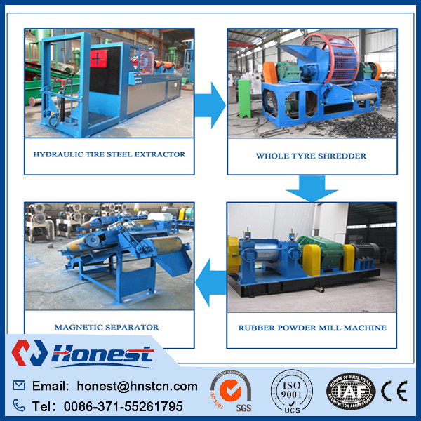 Continuous rubber tire shredding machine with low price