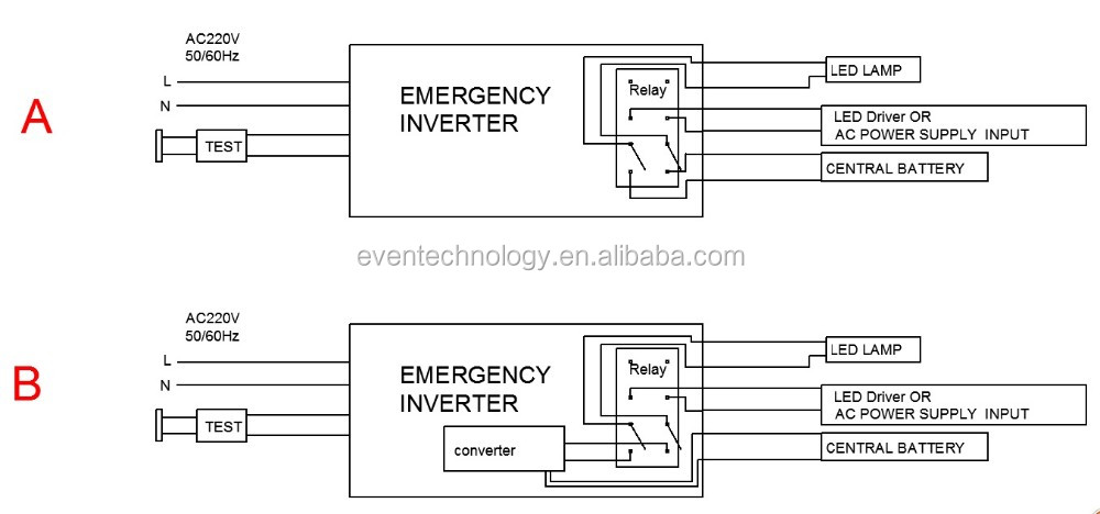 emergency pack has a inverter with change over relay. Black Bedroom Furniture Sets. Home Design Ideas