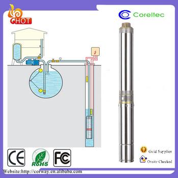 Well Pump Puller >> Industrial Water Pump Submersible Deep Well Pump Puller Buy Deep