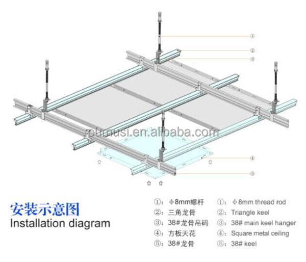 Perforated Aluminum Ceilings Metal False Ceiling Panel
