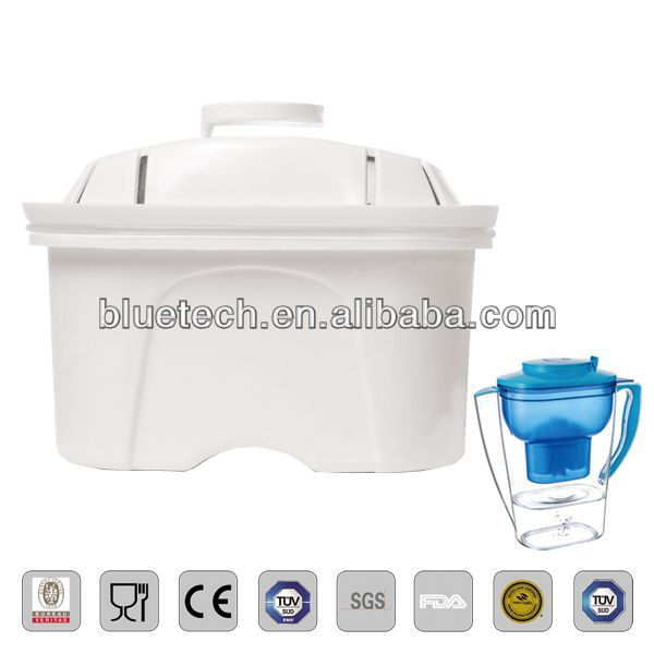 Factory sell directly!Best quality cheapest price brita compatible water filter pitcher replacement filters
