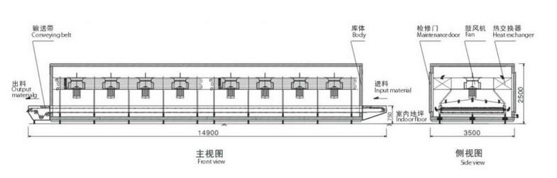 made in china iqf gem se obst hochdrucktunnel gefrierschrank preis buy tunnel schnell. Black Bedroom Furniture Sets. Home Design Ideas