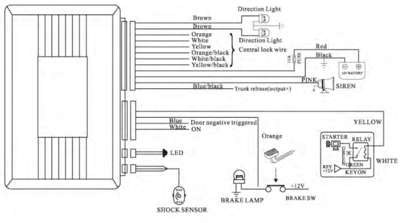 One Way Car Alarm Wiring Diagram   40 F40 Fuse Box   hyundaiii ...