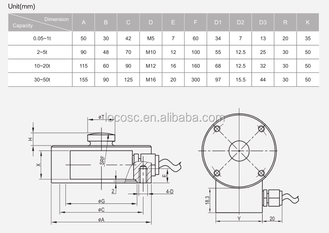 Weigh Button Small Load Cell,Weight Sensor Mini Load Cell 5Kg 10Kg 50Kg 100Kg 200Kg,Round Load Cell