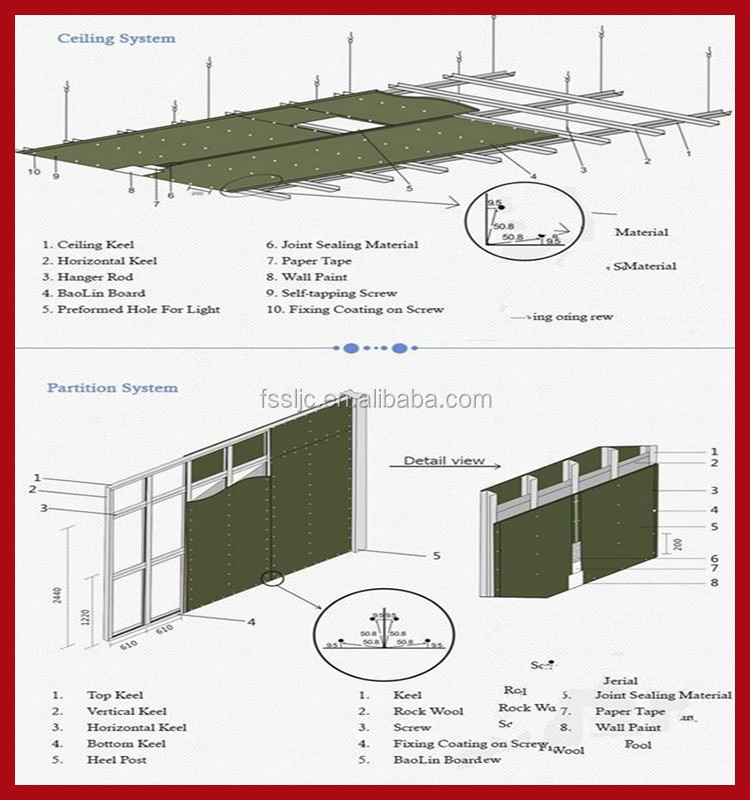Cement Board Details : Fiber cement board partition wall buy