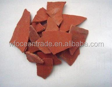 Sodium Sulphide flakes price