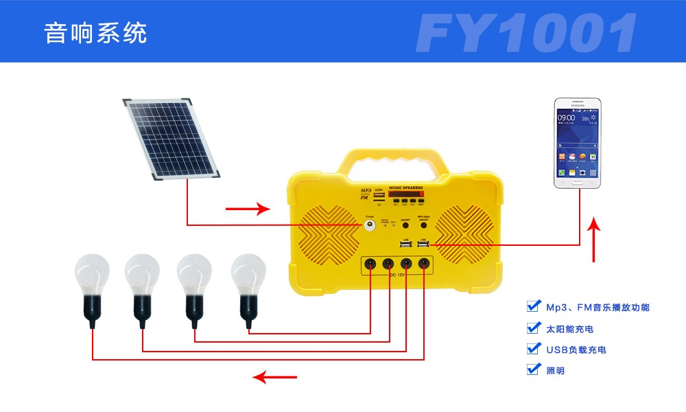 New design solar power supply home lighting system with solar panel and multi function buy - Home solar power system design ...