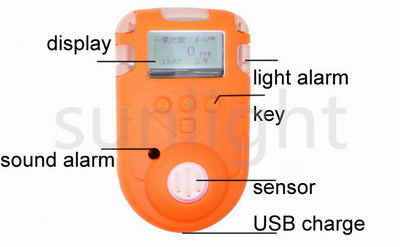 Gas Detector Ammonia Gas(NH3) Datalogger GD-10(NH3)