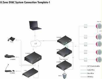 Itc Pa System Fire Alarm Control Panel,Pa System Singapore - Buy Pa System  Fire Alarm Control Panel,Pa System Singapore Product on Alibaba com