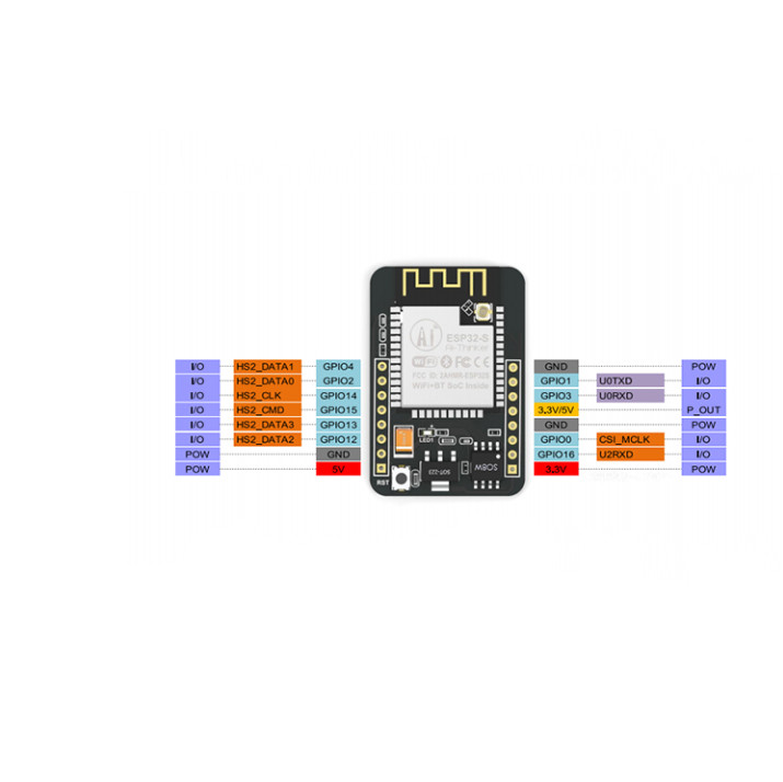 ESP32-CAM WiFi + Bluetooth מודול ESP32 סידורי כדי WiFi/מצלמה/ESP32-CAM פיתוח לוח