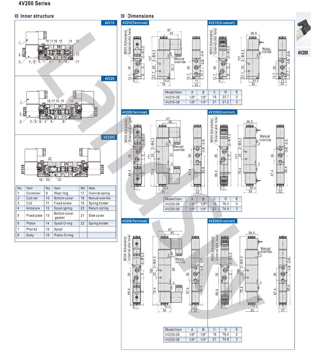 Landsky Air Solenoid Valve 4v230e 08 Internal Pilot Exteranl 5 Schematic Por3 Position Weight 360g