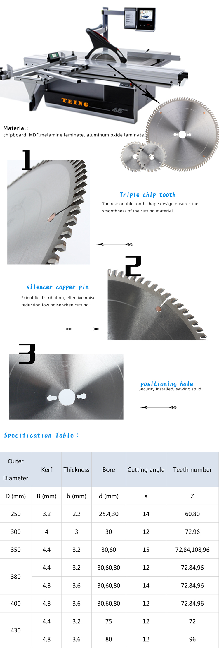 Saw blade sandwich panel cutting for woodworking furniture