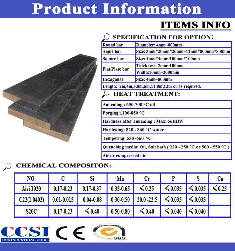 C22 Ck22 S20c Carbon S...1020 Steel Plate