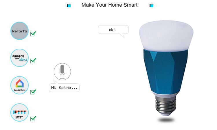 Factory Low Price Wifi Smart E27 Base Bulb Support Alexa Google