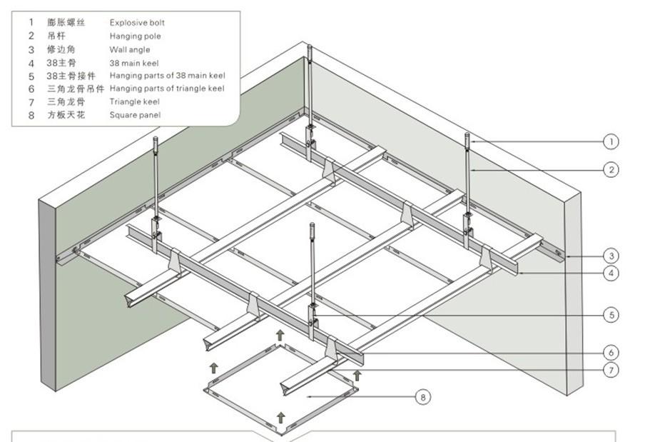 Drop Ceiling Waterproof Ceiling Tiles Buy Lay In Ceiling Tile