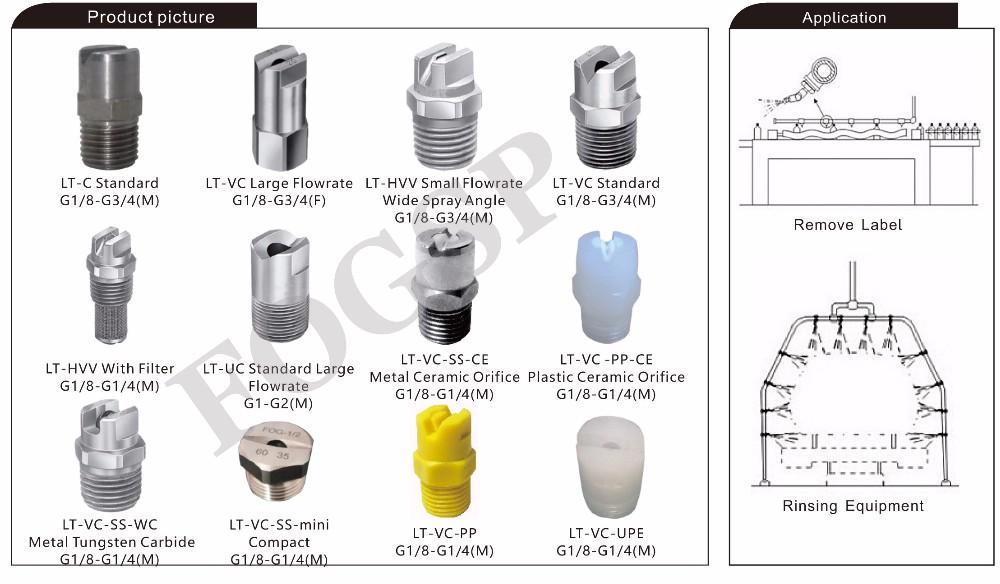 SPRAYING SYSTEMS CO Spray Nozzle Flat Standard Spray H1//4U-SS9520 LOT OF SIX