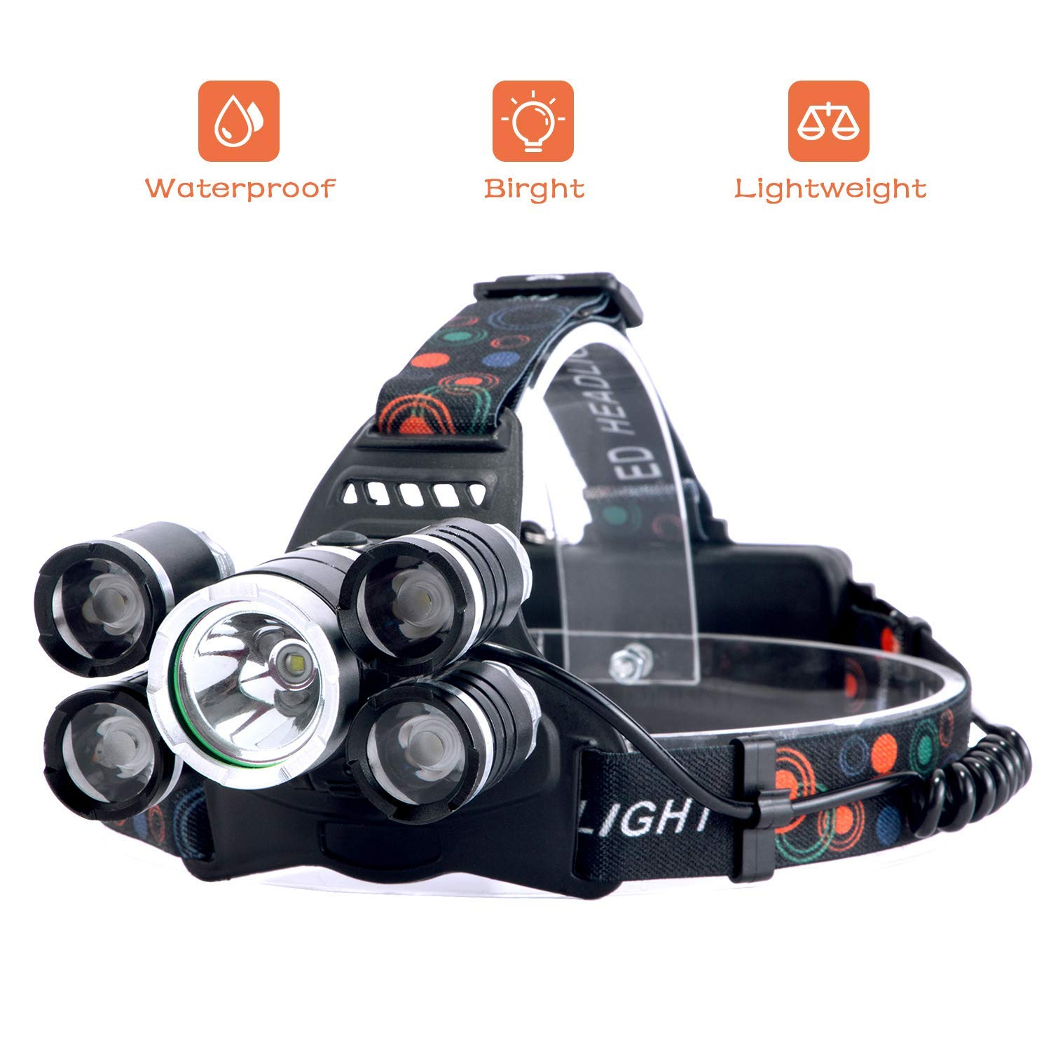 Headlamp Rechargeable, LED Headlight 4 Modes, LED Work Headlight Waterproof, Head Torch with Rechargeable Batteries, Brightest 10000 Lumen Headlight Flashlight for Camping, Running, Hiking, Fishing