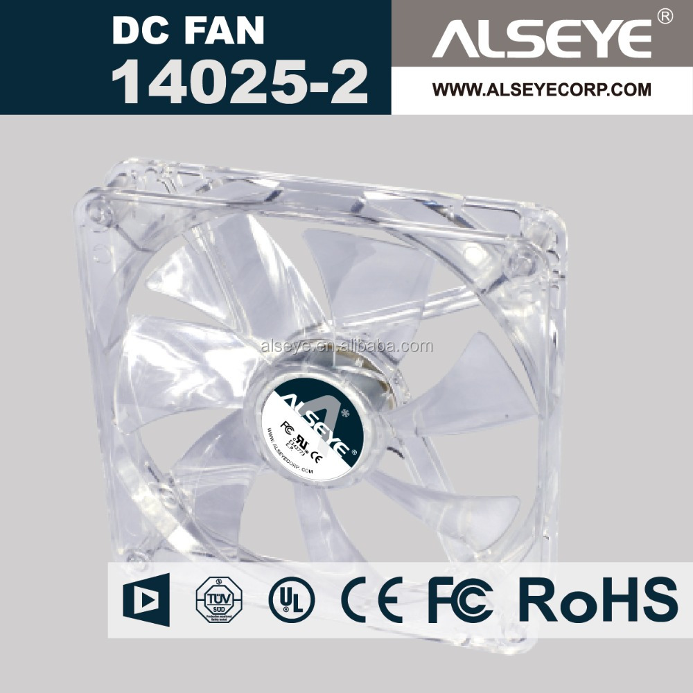 Alseye CB3720 manufacture IP54 IP55 Fan waterproof 140mm PWM control AC DC EC or blower fan