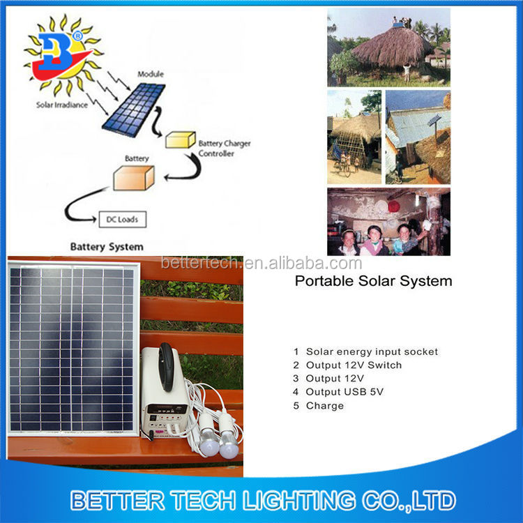 Manufacturer China Solar Power System Home With 4pcs Led Bulb ...