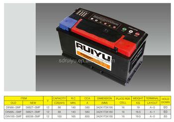 12V96AH DIN-59616 Automotive Car Battery
