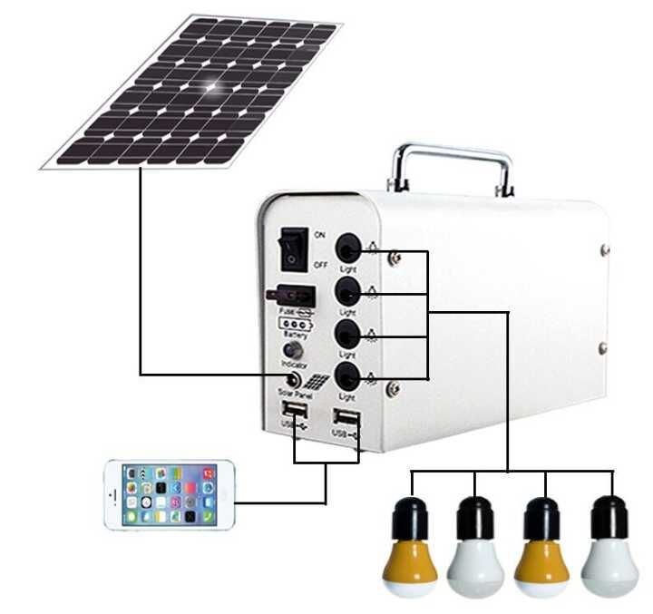 mindtech 12V 10W small solar home system 4pcs LED lighting and USB phone charger