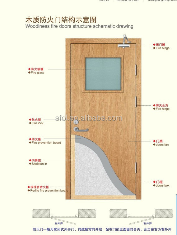 Afol 2 hour fire rated wood veneer doors fire rated glass for 1 hr rated door